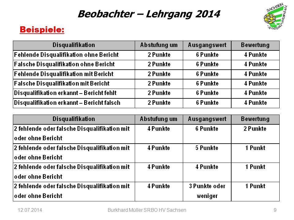 12.07.2014Burkhard Müller SRBO HV Sachsen9 Beispiele: Beobachter – Lehrgang 2014