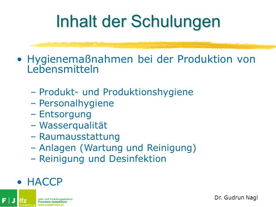 Inhalt der Schulungen Hygienemaßnahmen bei der Produktion von Lebensmitteln –Produkt- und Produktionshygiene –Personalhygiene –Entsorgung –Wasserquali