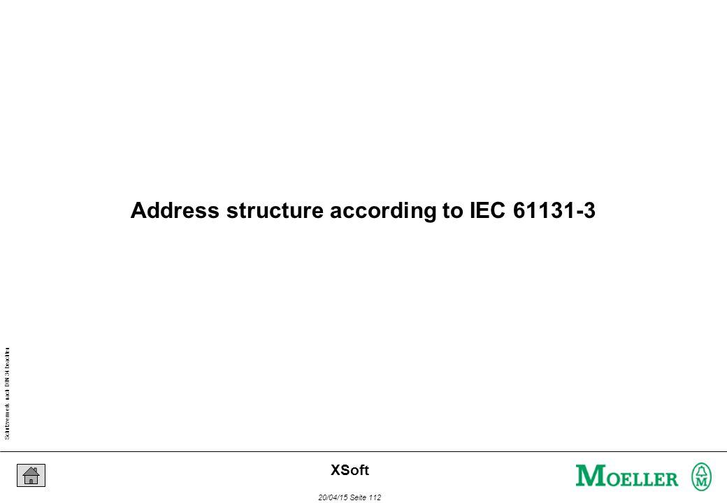 Schutzvermerk nach DIN 34 beachten 20/04/15 Seite 112 XSoft Address structure according to IEC 61131-3