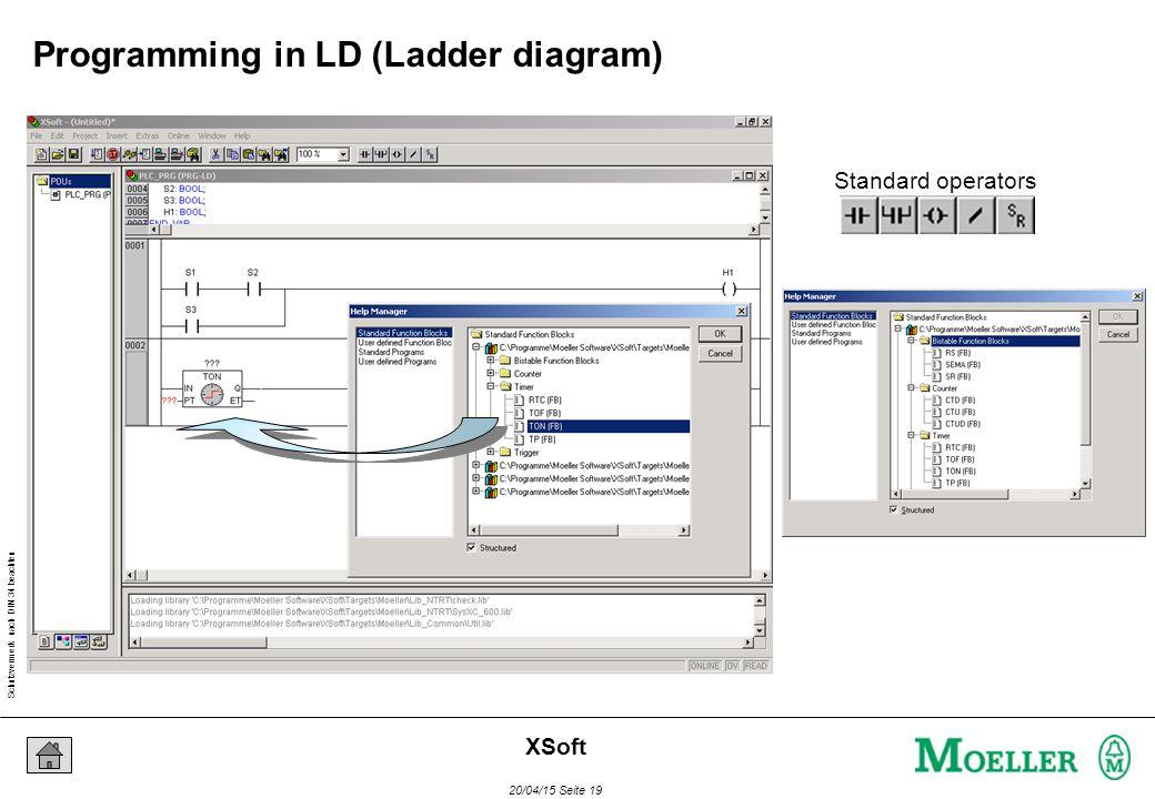 Schutzvermerk nach DIN 34 beachten 20/04/15 Seite 19 XSoft Standard operators Programming in LD (Ladder diagram)