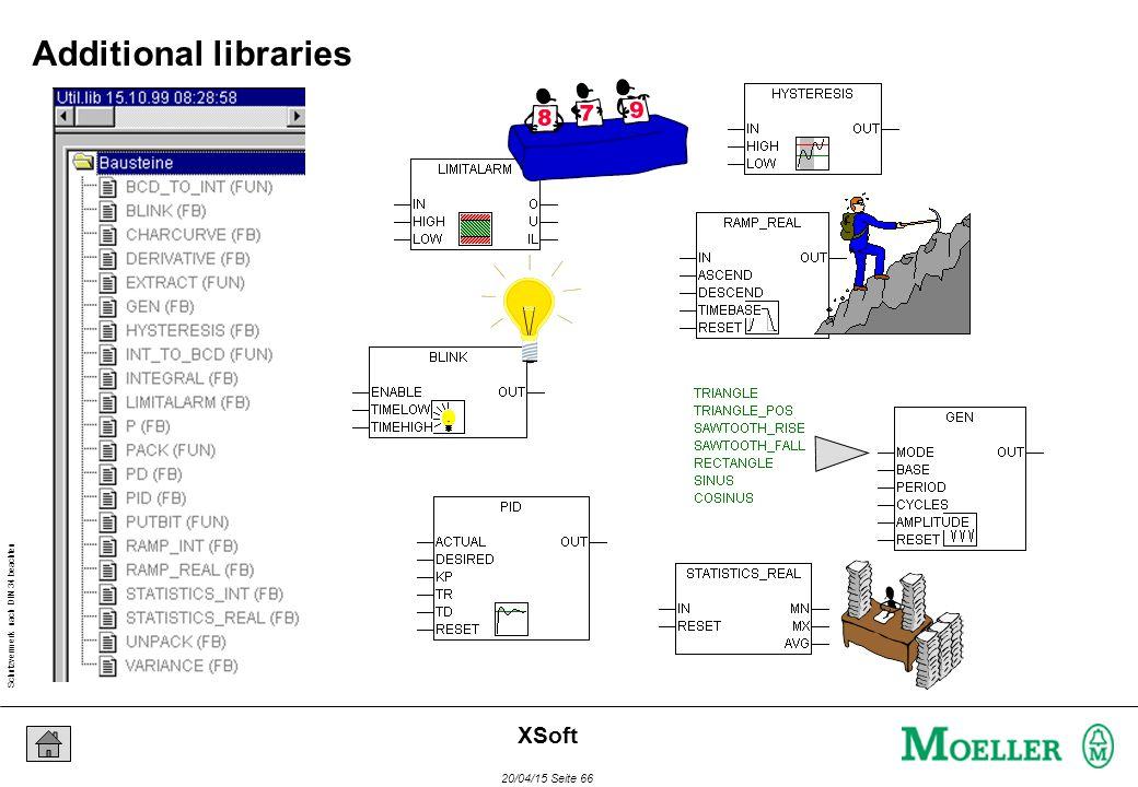 Schutzvermerk nach DIN 34 beachten 20/04/15 Seite 66 XSoft Additional libraries