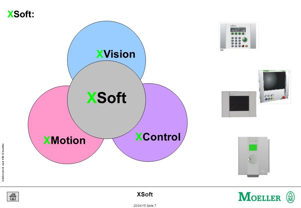 Schutzvermerk nach DIN 34 beachten 20/04/15 Seite 7 XSoft XVision XControl XMotion XSoft XSoft: