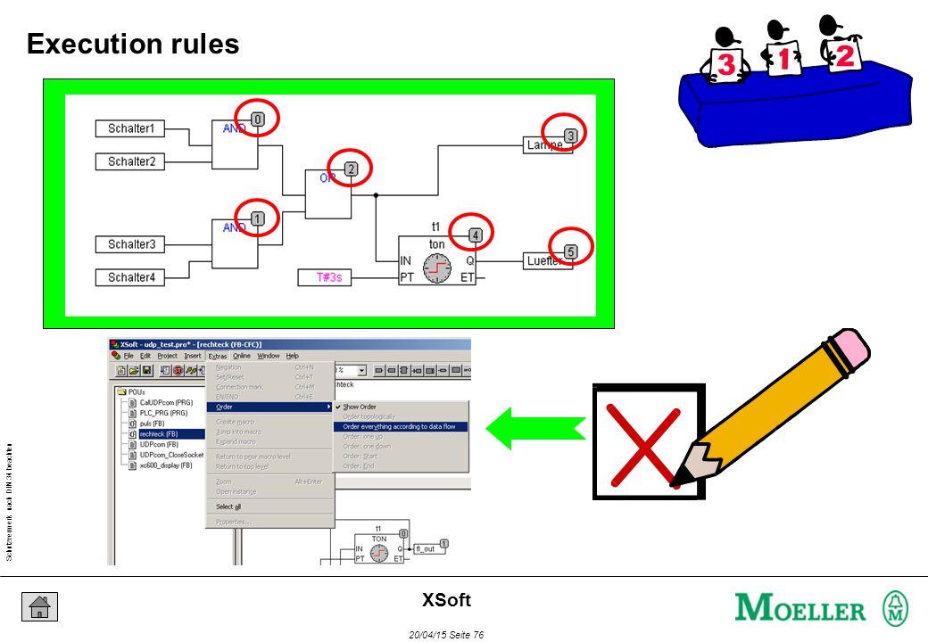 Schutzvermerk nach DIN 34 beachten 20/04/15 Seite 76 XSoft Execution rules