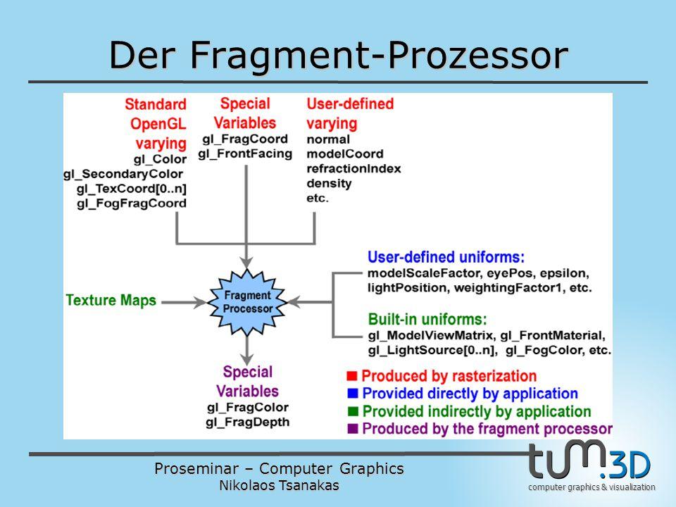 Proseminar – Computer Graphics Nikolaos Tsanakas computer graphics & visualization Der Fragment-Prozessor