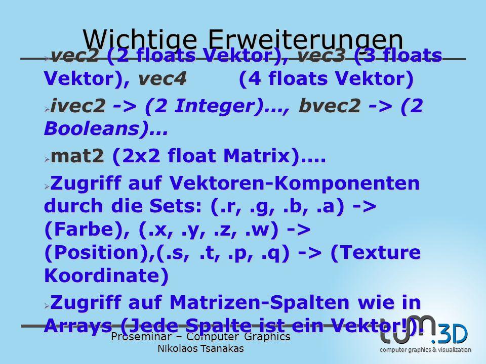 Proseminar – Computer Graphics Nikolaos Tsanakas computer graphics & visualization Wichtige Erweiterungen  vec2 (2 floats Vektor), vec3 (3 floats Vektor), vec4 (4 floats Vektor)  ivec2 -> (2 Integer)..., bvec2 -> (2 Booleans)...