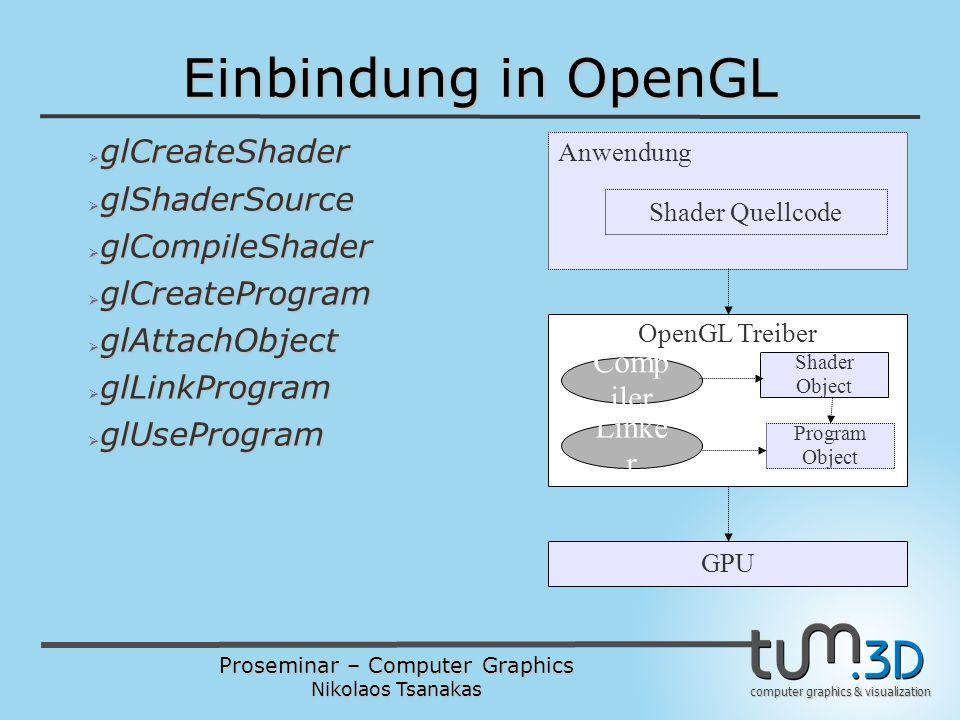 Proseminar – Computer Graphics Nikolaos Tsanakas computer graphics & visualization Einbindung in OpenGL  glCreateShader  glShaderSource  glCompileShader  glCreateProgram  glAttachObject  glLinkProgram  glUseProgram Anwendung Shader Quellcode OpenGL Treiber Comp iler Linke r Shader Object Program Object GPU
