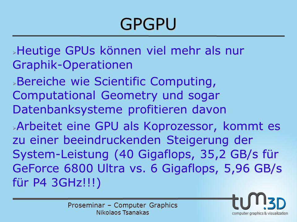 Proseminar – Computer Graphics Nikolaos Tsanakas computer graphics & visualization GPGPU  Heutige GPUs können viel mehr als nur Graphik-Operationen  Bereiche wie Scientific Computing, Computational Geometry und sogar Datenbanksysteme profitieren davon  Arbeitet eine GPU als Koprozessor, kommt es zu einer beeindruckenden Steigerung der System-Leistung (40 Gigaflops, 35,2 GB/s für GeForce 6800 Ultra vs.