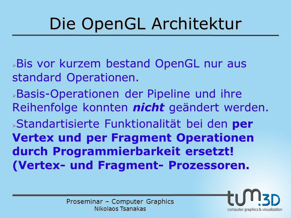 Proseminar – Computer Graphics Nikolaos Tsanakas computer graphics & visualization Die OpenGL Architektur  Bis vor kurzem bestand OpenGL nur aus standard Operationen.