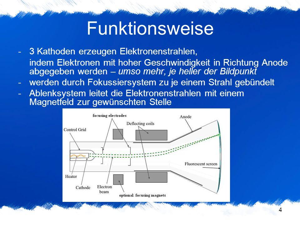 4 Funktionsweise -3 Kathoden erzeugen Elektronenstrahlen, indem Elektronen mit hoher Geschwindigkeit in Richtung Anode abgegeben werden – umso mehr, j