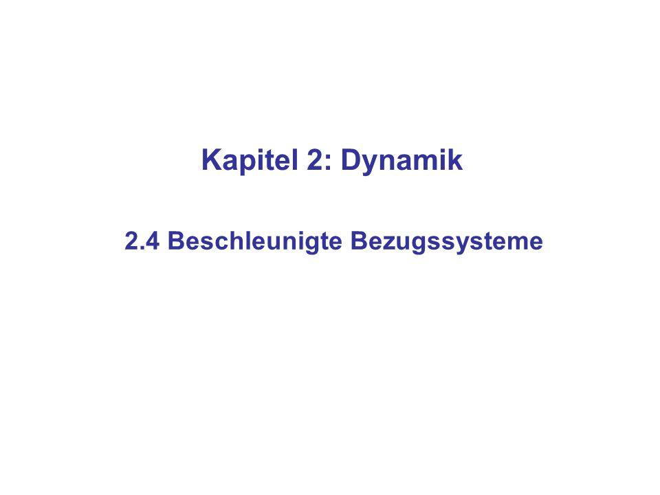 Kapitel 2: Dynamik 2.4 Beschleunigte Bezugssysteme