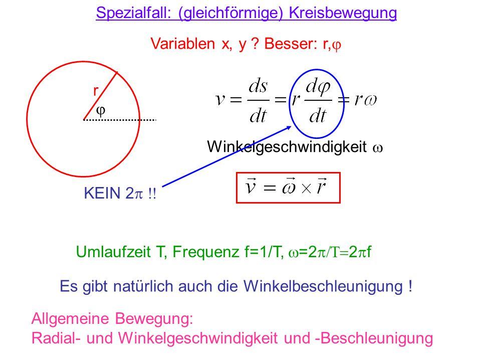 Spezialfall: (gleichförmige) Kreisbewegung Variablen x, y ? Besser: r,  r  Winkelgeschwindigkeit  KEIN 2  Umlaufzeit T, Frequenz f=1/T,  =2