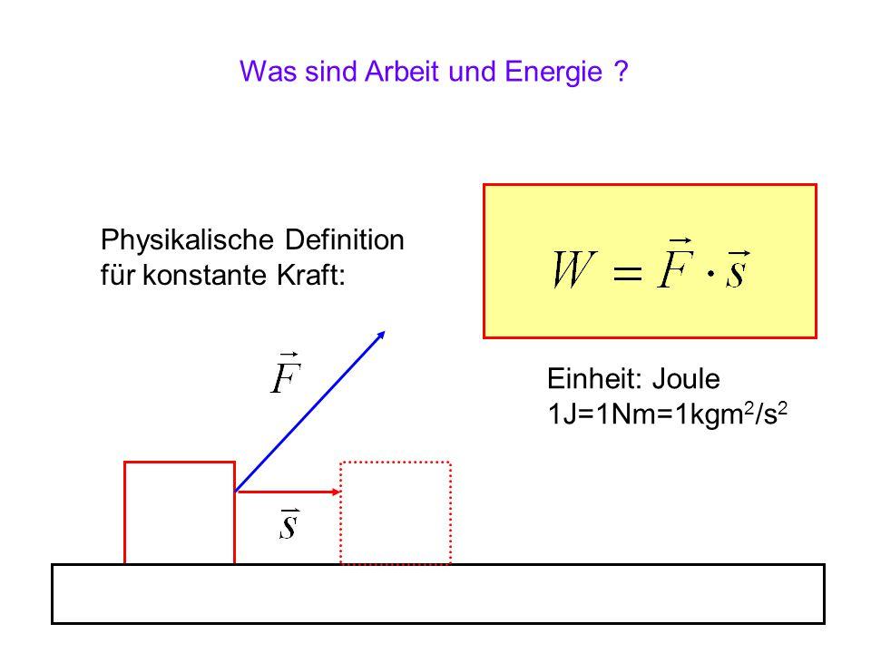 Was sind Arbeit und Energie ? Physikalische Definition für konstante Kraft: Einheit: Joule 1J=1Nm=1kgm 2 /s 2