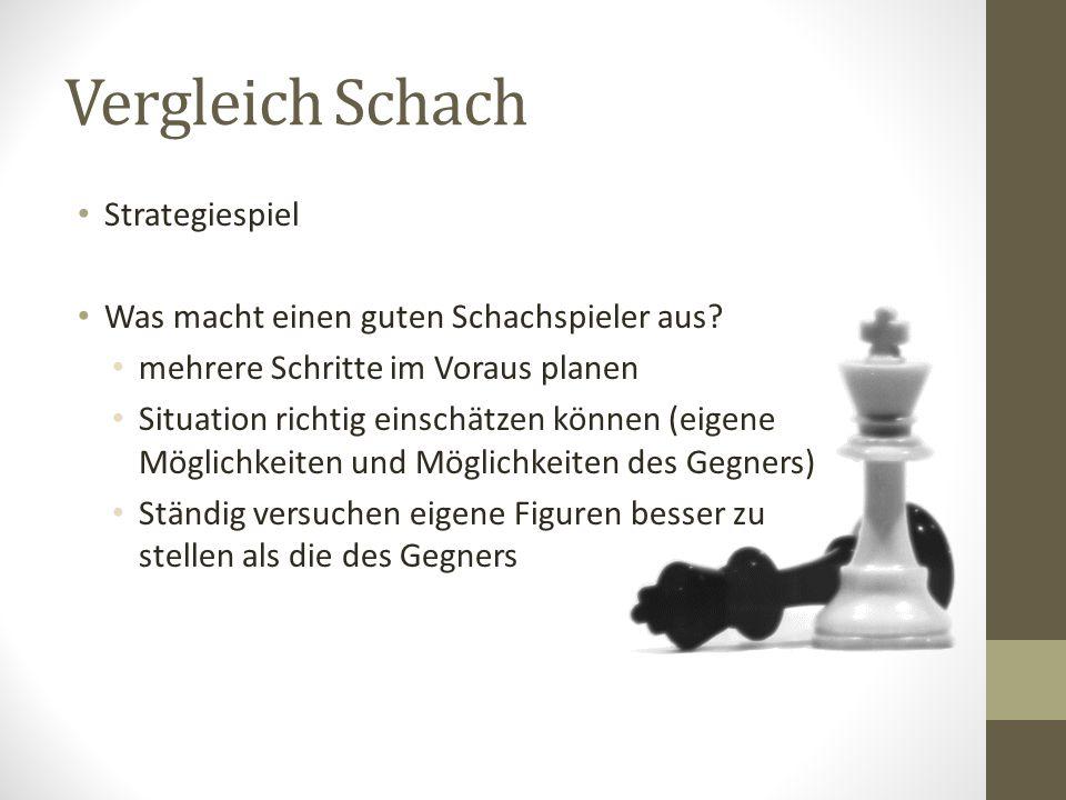 Vergleich Schach Strategiespiel Was macht einen guten Schachspieler aus? mehrere Schritte im Voraus planen Situation richtig einschätzen können (eigen