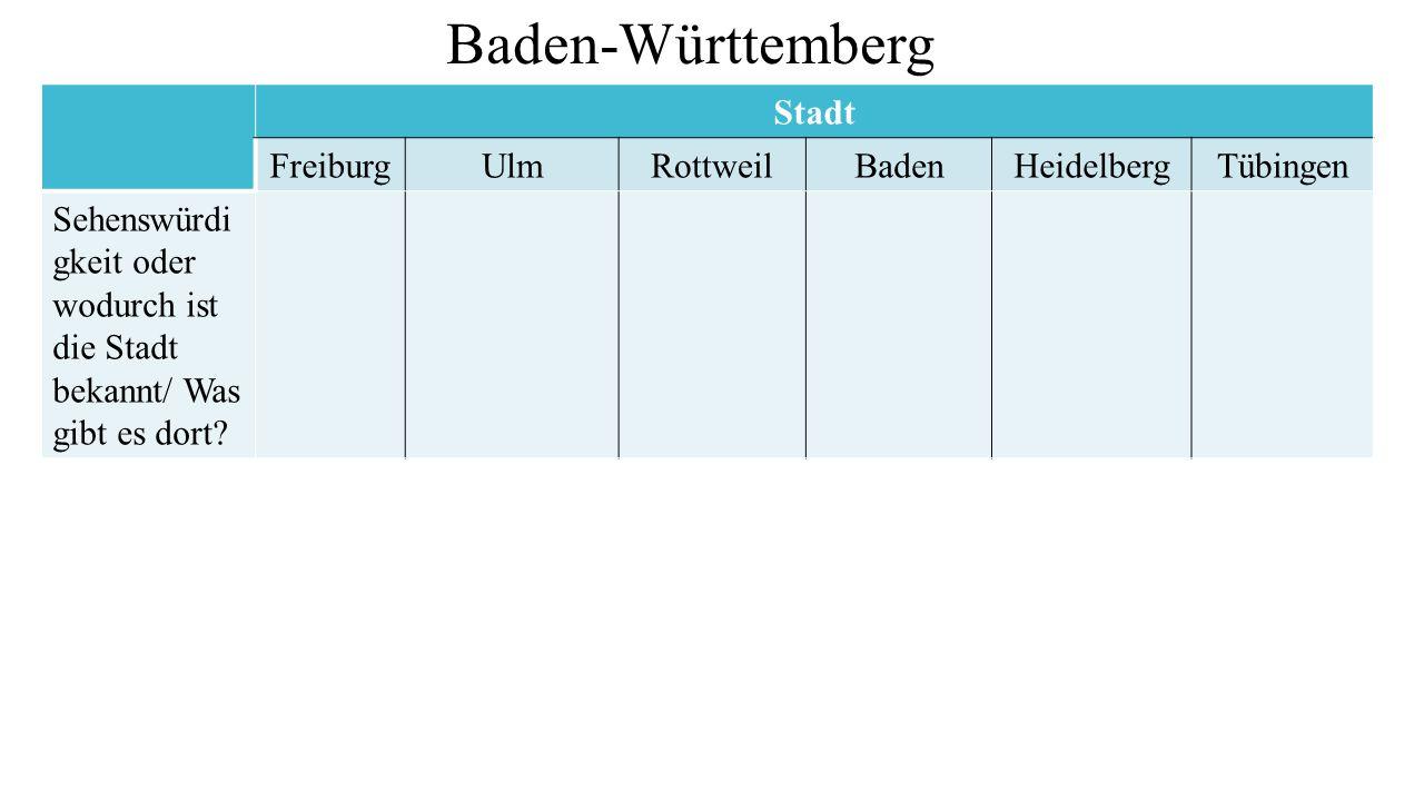 Baden-Württemberg Stadt FreiburgUlmRottweilBadenHeidelbergTübingen Sehenswürdi gkeit oder wodurch ist die Stadt bekannt/ Was gibt es dort