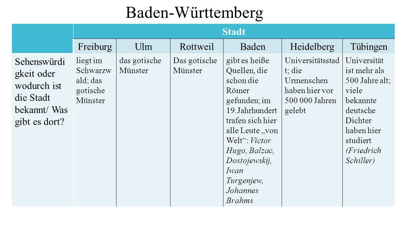 Baden-Württemberg Stadt FreiburgUlmRottweilBadenHeidelbergTübingen Sehenswürdi gkeit oder wodurch ist die Stadt bekannt/ Was gibt es dort.