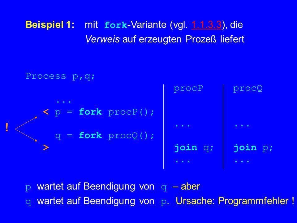 Def.:Beim Ablauf eines nichtsequentiellen Programms liegt eine Verklemmung (deadlock) vor, wenn es Prozesse im Wartezustand gibt, die durch keine mögliche Fortsetzung des Programms daraus erlöst werden können.
