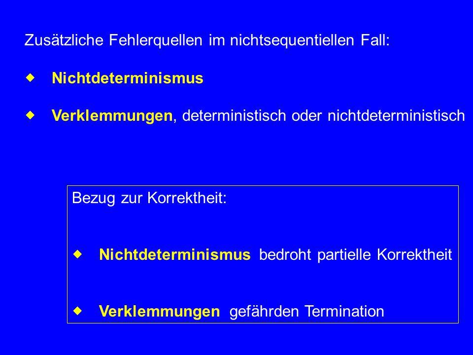 Zusätzliche Fehlerquellen im nichtsequentiellen Fall:  Nichtdeterminismus  Verklemmungen, deterministisch oder nichtdeterministisch Bezug zur Korrektheit:  Nichtdeterminismus bedroht partielle Korrektheit  Verklemmungen gefährden Termination