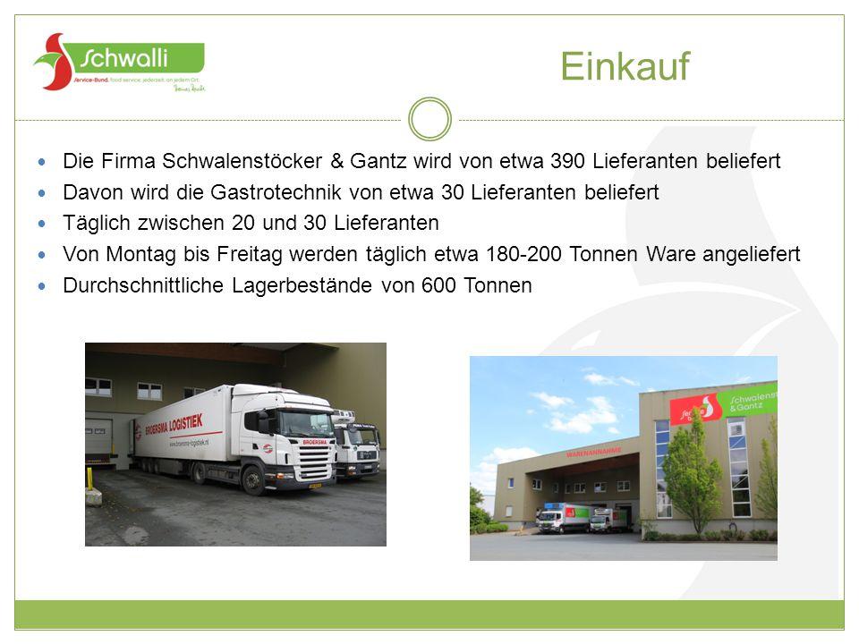 Einkauf Die Firma Schwalenstöcker & Gantz wird von etwa 390 Lieferanten beliefert Davon wird die Gastrotechnik von etwa 30 Lieferanten beliefert Tägli