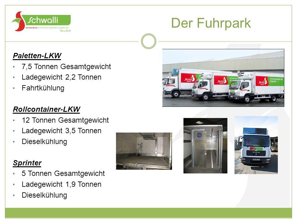 Der Fuhrpark Paletten-LKW 7,5 Tonnen Gesamtgewicht Ladegewicht 2,2 Tonnen Fahrtkühlung Rollcontainer-LKW 12 Tonnen Gesamtgewicht Ladegewicht 3,5 Tonne