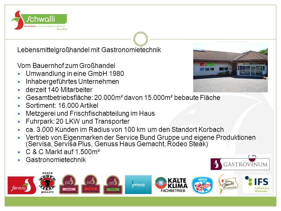 Lebensmittelgroßhandel mit Gastronomietechnik Vom Bauernhof zum Großhandel Umwandlung in eine GmbH 1980 Inhabergeführtes Unternehmen derzeit 140 Mitar
