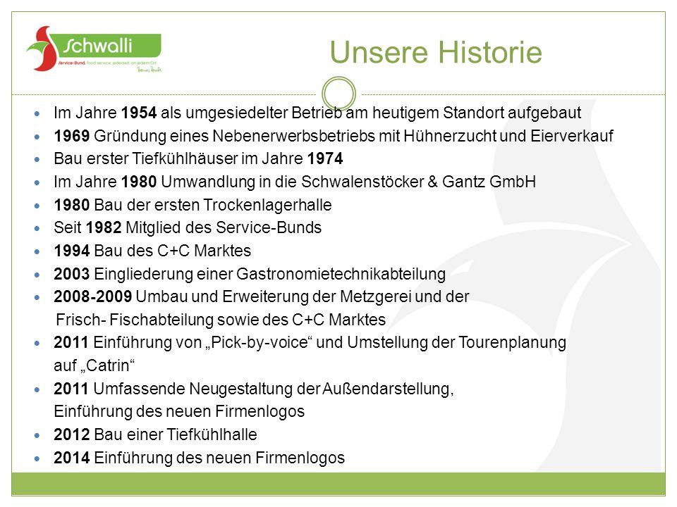 Unsere Historie Im Jahre 1954 als umgesiedelter Betrieb am heutigem Standort aufgebaut 1969 Gründung eines Nebenerwerbsbetriebs mit Hühnerzucht und Ei