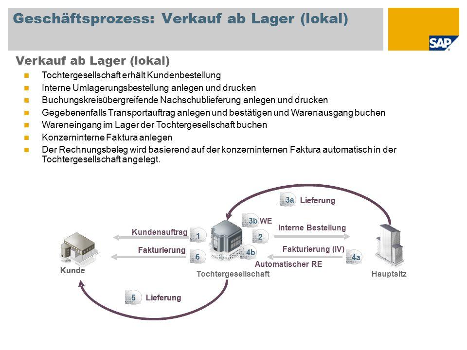 Geschäftsprozess: Verkauf ab Lager (lokal) Verkauf ab Lager (lokal) Tochtergesellschaft erhält Kundenbestellung Interne Umlagerungsbestellung anlegen
