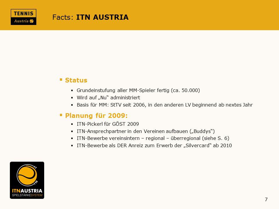 Facts: ITN AUSTRIA  Status  Grundeinstufung aller MM-Spieler fertig (ca.