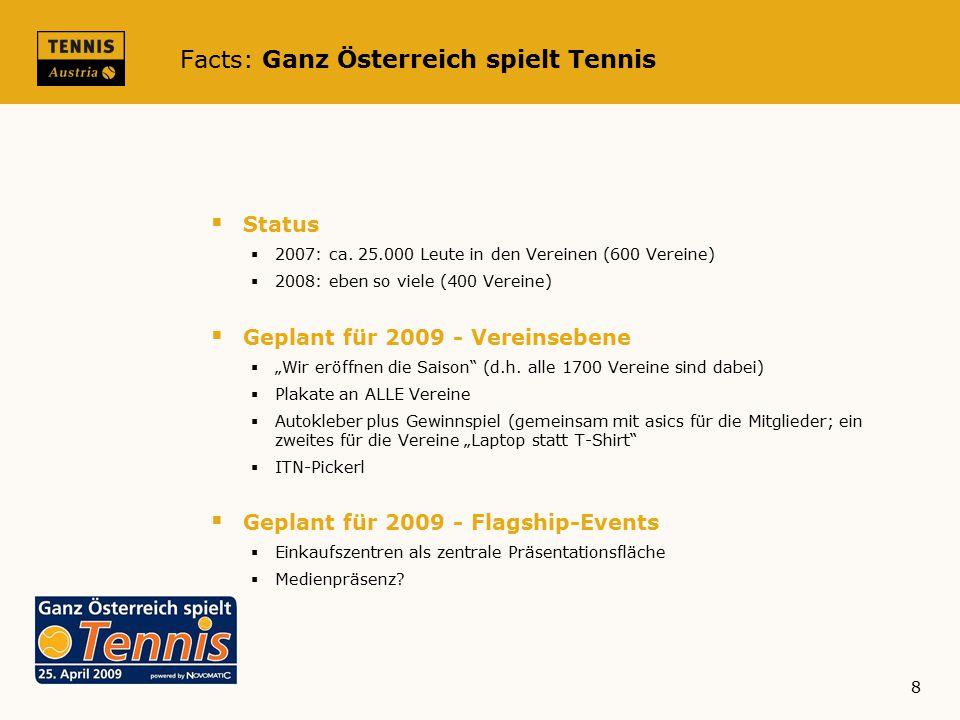 Facts: Ganz Österreich spielt Tennis  Status  2007: ca.