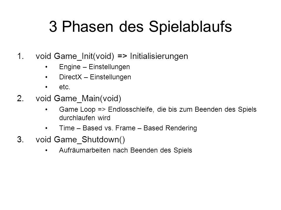 3 Phasen des Spielablaufs 1.void Game_Init(void) => Initialisierungen Engine – Einstellungen DirectX – Einstellungen etc. 2.void Game_Main(void) Game