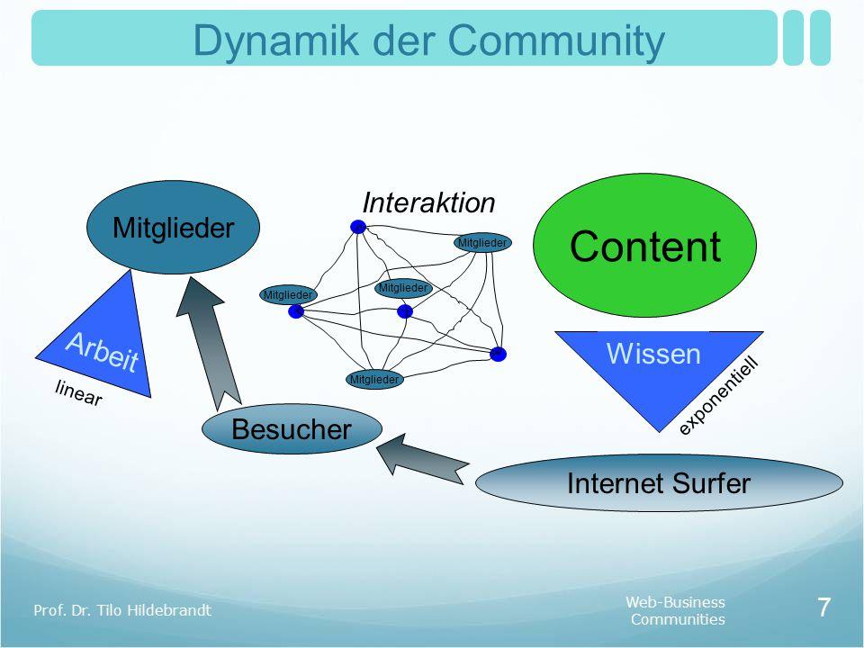 Dynamik der Community Web-Business Communities Prof. Dr. Tilo Hildebrandt 7 Mitglieder Arbeit Content Interaktion Mitglieder Internet Surfer Besucher