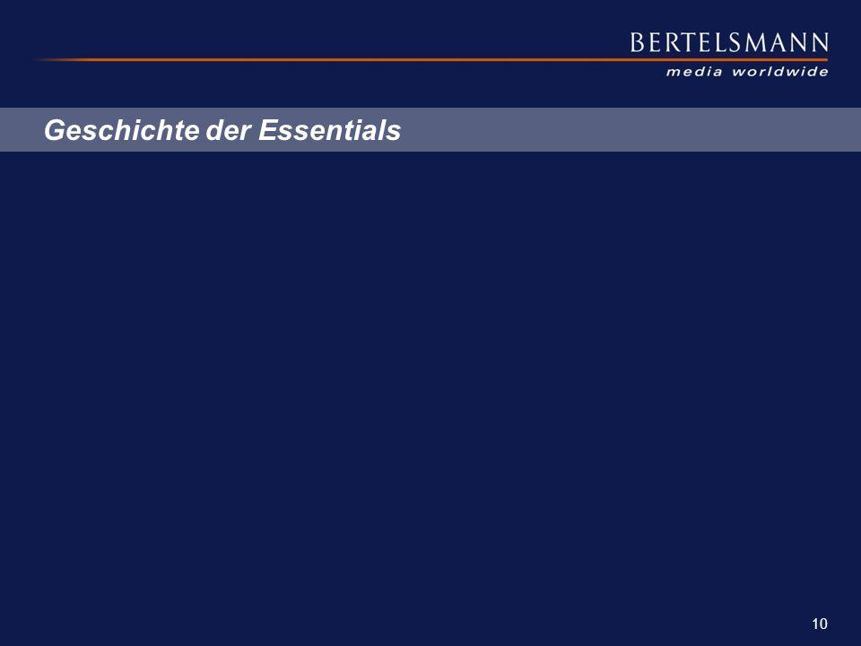 Geschichte der Essentials 10 PowerPoint Master_Beamer_eng.pot