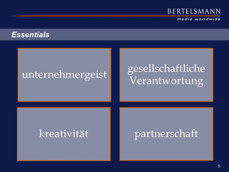Essentials partnerschaft unternehmergeist kreativität gesellschaftliche Verantwortung 5 PowerPoint Master_Beamer_eng.pot