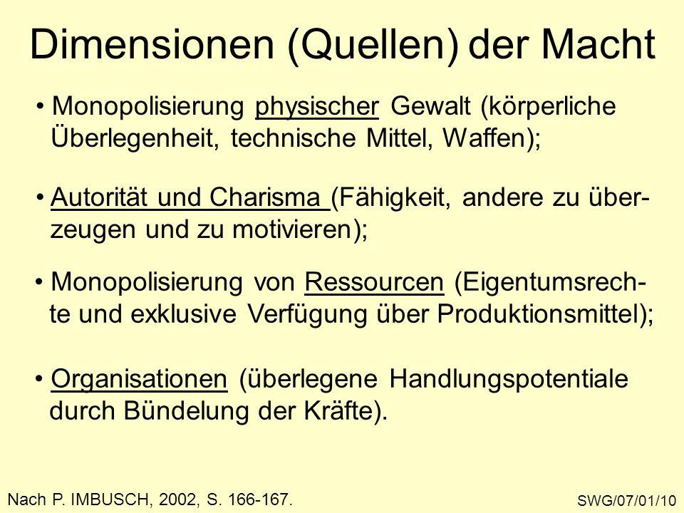 Dimensionen (Quellen) der Macht SWG/07/01/10 Nach P. IMBUSCH, 2002, S. 166-167. Monopolisierung physischer Gewalt (körperliche Überlegenheit, technisc