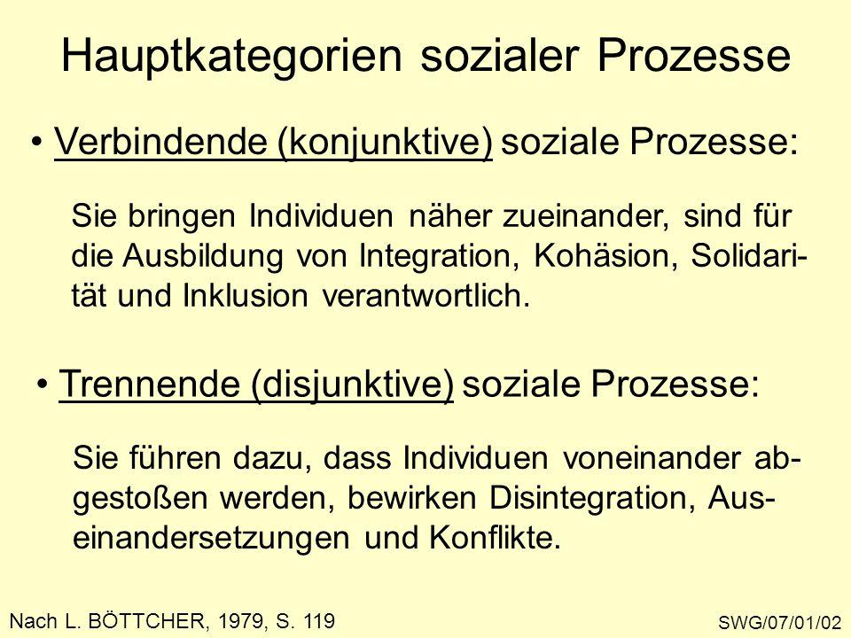 Hauptkategorien sozialer Prozesse SWG/07/01/02 Nach L. BÖTTCHER, 1979, S. 119 Verbindende (konjunktive) soziale Prozesse: Sie bringen Individuen näher