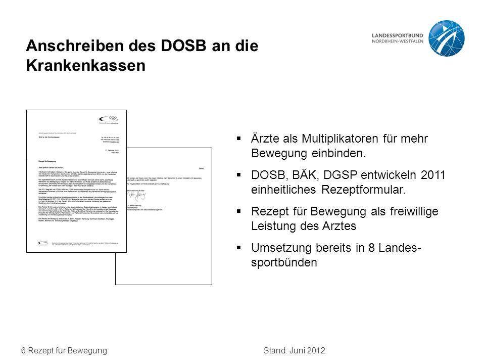 6 Rezept für BewegungStand: Juni 2012 Anschreiben des DOSB an die Krankenkassen  Ärzte als Multiplikatoren für mehr Bewegung einbinden.  DOSB, BÄK,