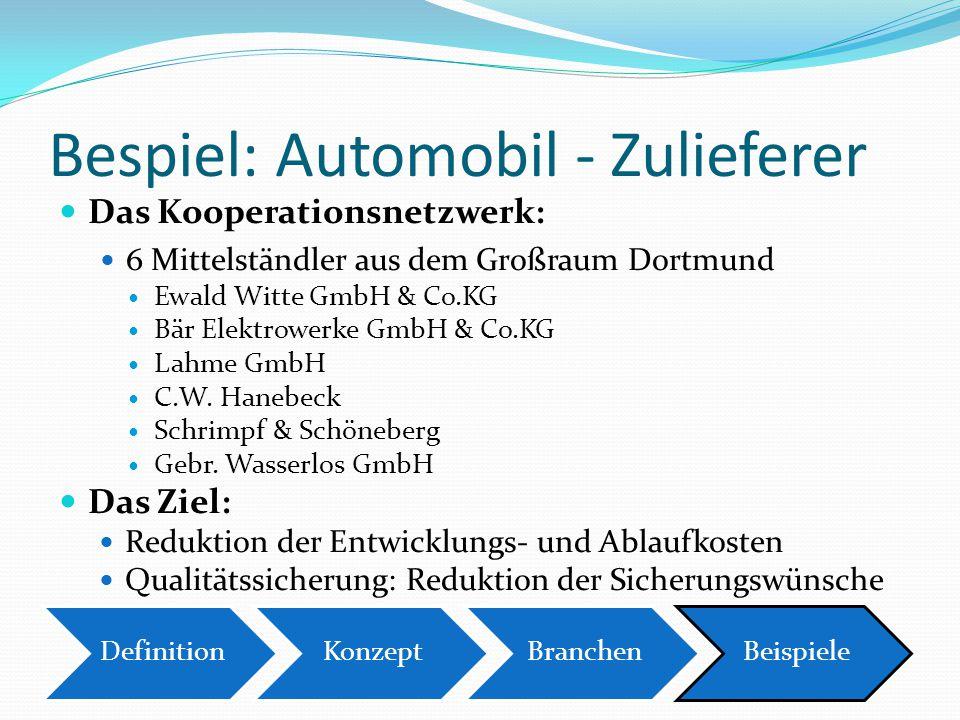 Bespiel: Automobil - Zulieferer Das Kooperationsnetzwerk: 6 Mittelständler aus dem Großraum Dortmund Ewald Witte GmbH & Co.KG Bär Elektrowerke GmbH & Co.KG Lahme GmbH C.W.