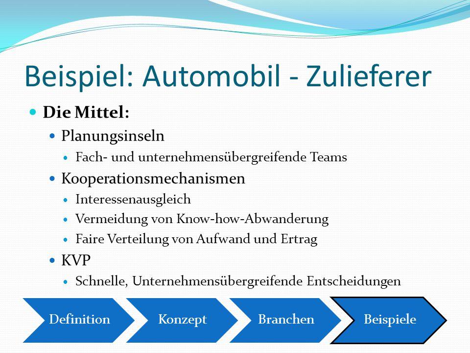 Beispiel: Automobil - Zulieferer Die Mittel: Planungsinseln Fach- und unternehmensübergreifende Teams Kooperationsmechanismen Interessenausgleich Verm