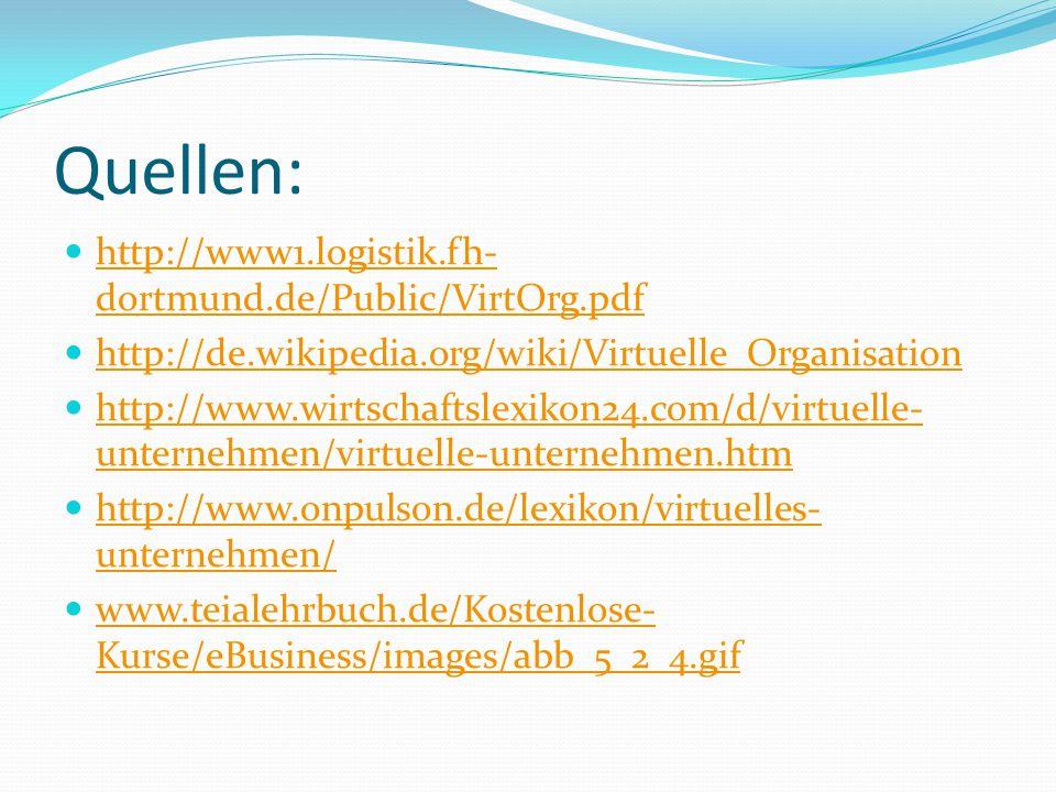 Quellen: http://www1.logistik.fh- dortmund.de/Public/VirtOrg.pdf http://www1.logistik.fh- dortmund.de/Public/VirtOrg.pdf http://de.wikipedia.org/wiki/Virtuelle_Organisation http://www.wirtschaftslexikon24.com/d/virtuelle- unternehmen/virtuelle-unternehmen.htm http://www.wirtschaftslexikon24.com/d/virtuelle- unternehmen/virtuelle-unternehmen.htm http://www.onpulson.de/lexikon/virtuelles- unternehmen/ http://www.onpulson.de/lexikon/virtuelles- unternehmen/ www.teialehrbuch.de/Kostenlose- Kurse/eBusiness/images/abb_5_2_4.gif www.teialehrbuch.de/Kostenlose- Kurse/eBusiness/images/abb_5_2_4.gif