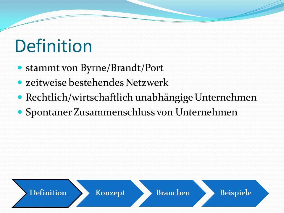 Definition stammt von Byrne/Brandt/Port zeitweise bestehendes Netzwerk Rechtlich/wirtschaftlich unabhängige Unternehmen Spontaner Zusammenschluss von Unternehmen DefinitionKonzeptBranchenBeispiele