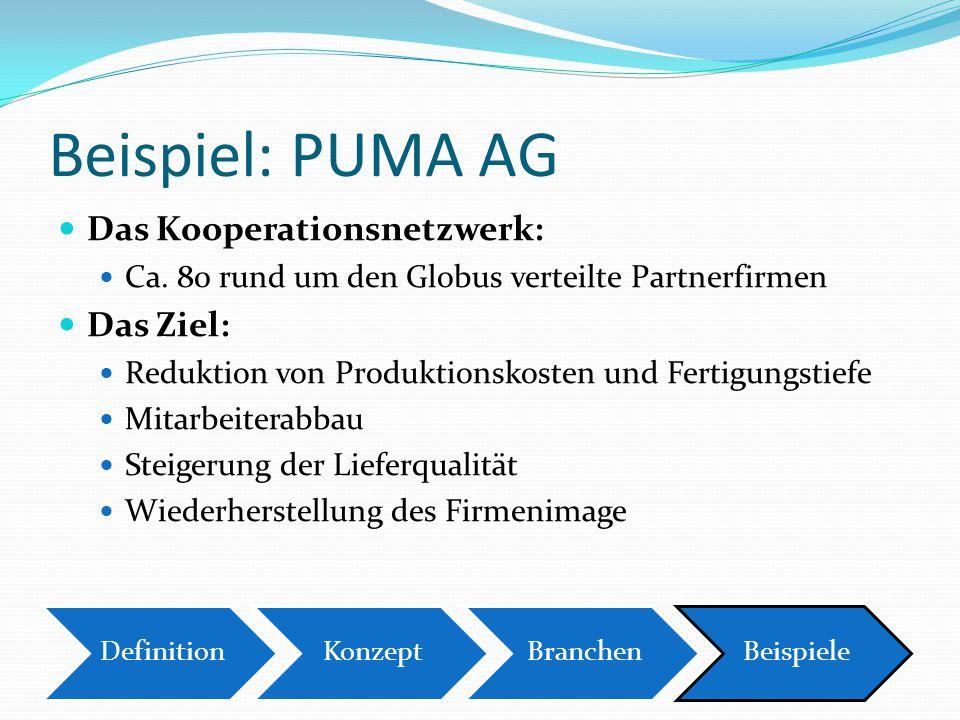 Beispiel: PUMA AG Das Kooperationsnetzwerk: Ca. 80 rund um den Globus verteilte Partnerfirmen Das Ziel: Reduktion von Produktionskosten und Fertigungs