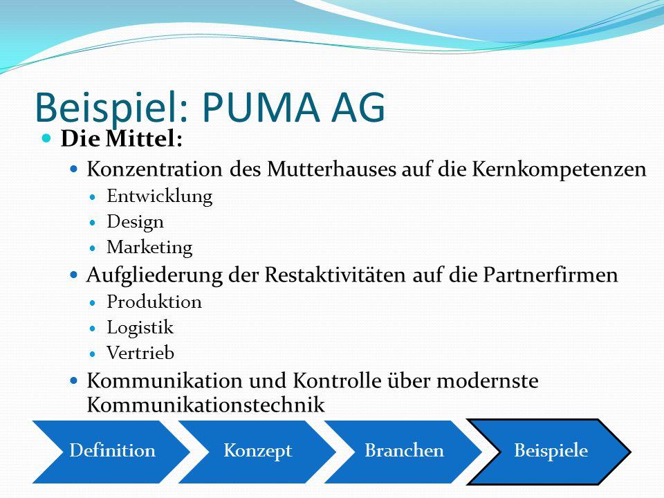 Beispiel: PUMA AG Die Mittel: Konzentration des Mutterhauses auf die Kernkompetenzen Entwicklung Design Marketing Aufgliederung der Restaktivitäten auf die Partnerfirmen Produktion Logistik Vertrieb Kommunikation und Kontrolle über modernste Kommunikationstechnik DefinitionKonzeptBranchenBeispiele
