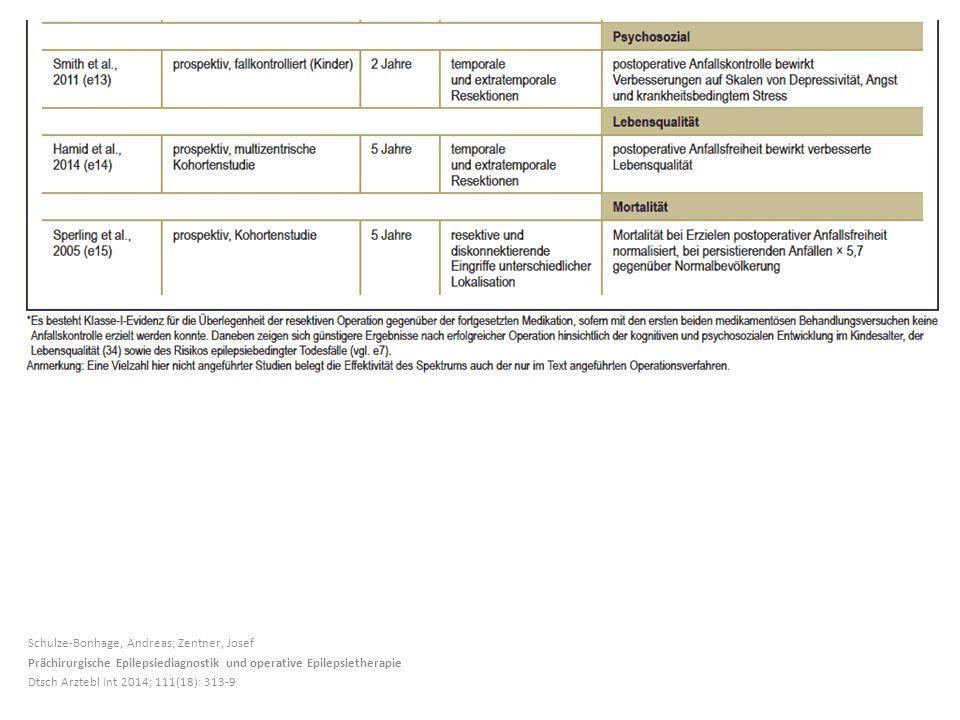 Schulze-Bonhage, Andreas; Zentner, Josef Prächirurgische Epilepsiediagnostik und operative Epilepsietherapie Dtsch Arztebl Int 2014; 111(18): 313-9