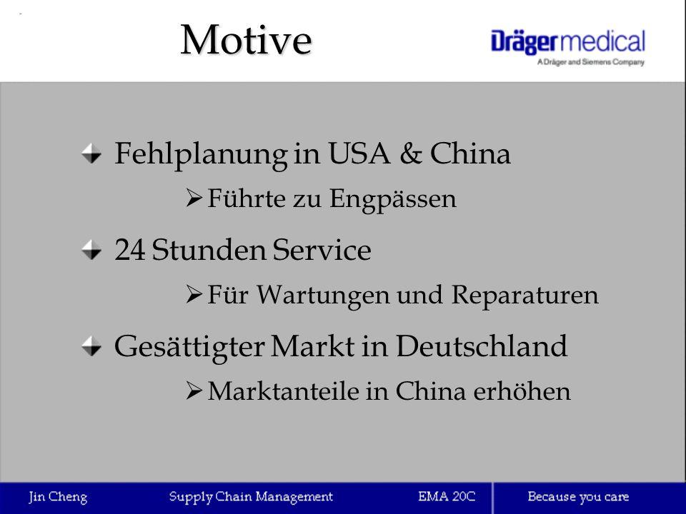 Motive Fehlplanung in USA & China  Führte zu Engpässen 24 Stunden Service  Für Wartungen und Reparaturen Gesättigter Markt in Deutschland  Marktant