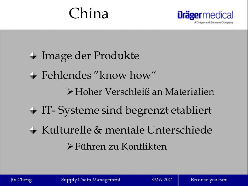 """China Image der Produkte Fehlendes """"know how""""  Hoher Verschleiß an Materialien IT- Systeme sind begrenzt etabliert Kulturelle & mentale Unterschiede"""