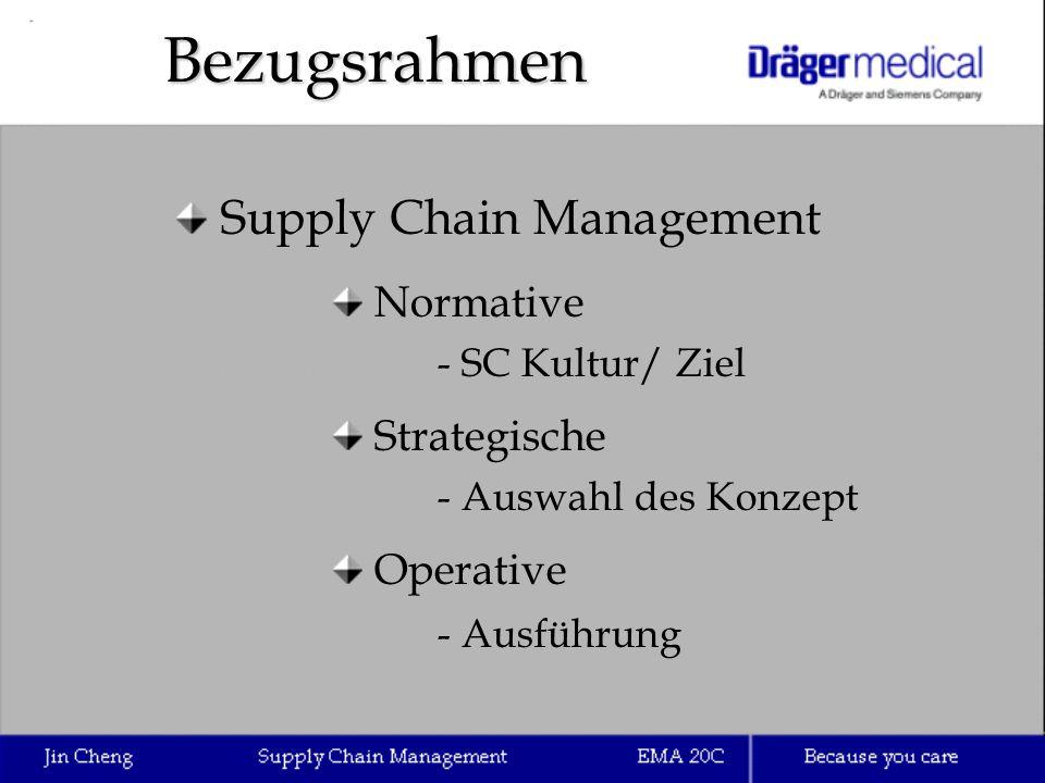 Bezugsrahmen Supply Chain Management Normative - SC Kultur/ Ziel Strategische - Auswahl des Konzept Operative - Ausführung