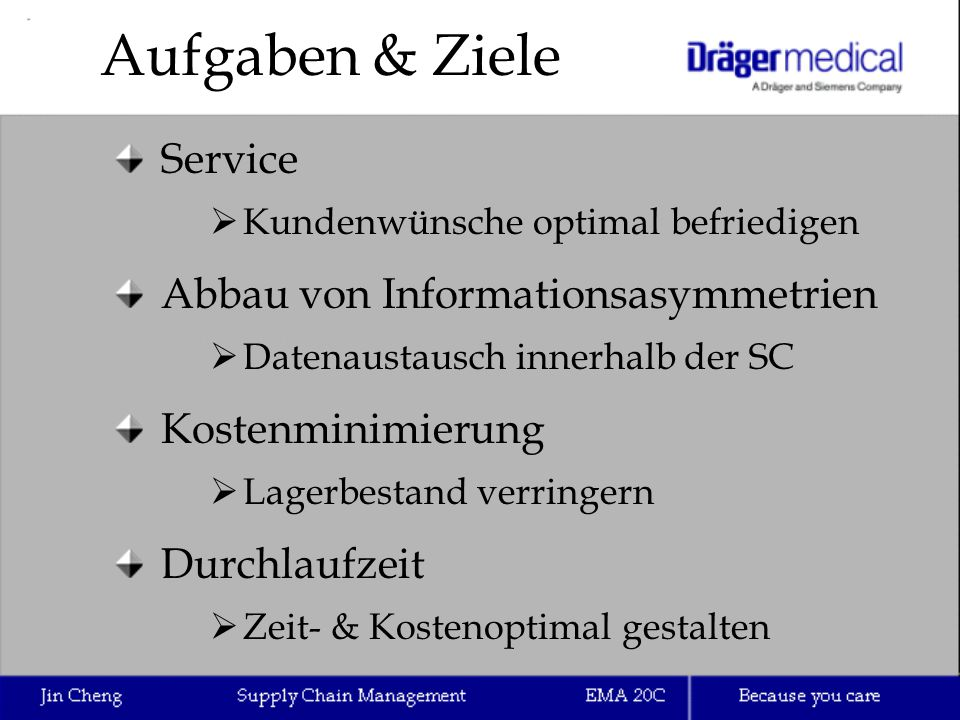 Aufgaben & Ziele Service  Kundenwünsche optimal befriedigen Abbau von Informationsasymmetrien  Datenaustausch innerhalb der SC Kostenminimierung  L