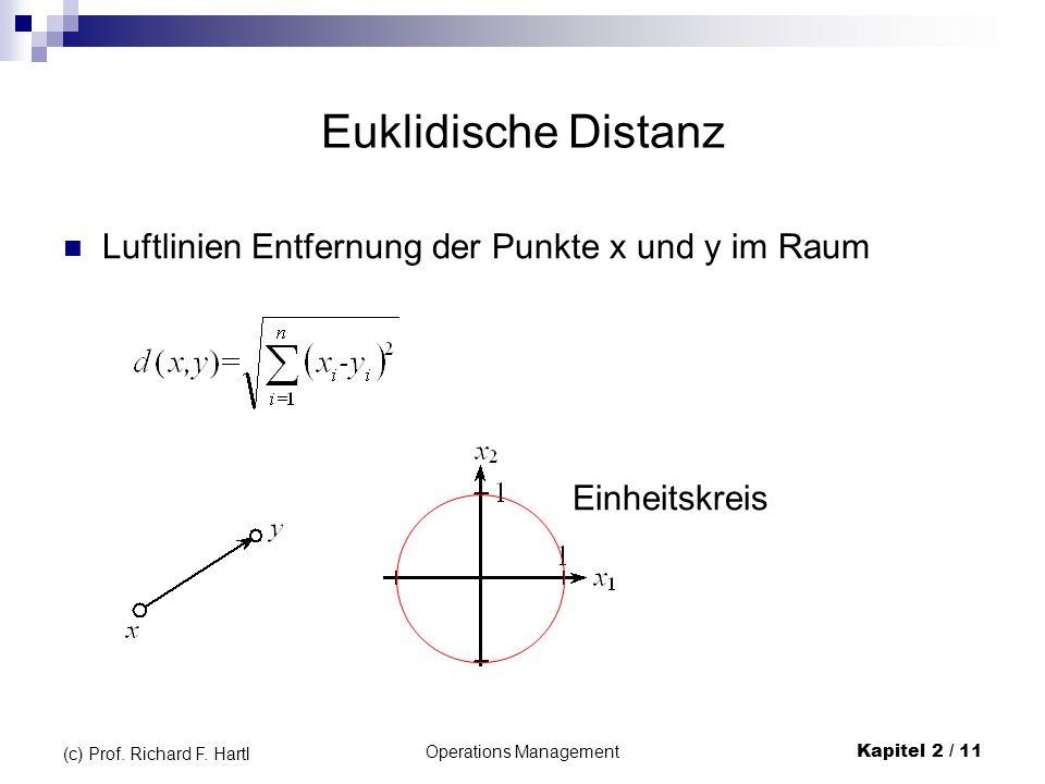 Operations Management Kapitel 2 / 11 (c) Prof. Richard F. Hartl Euklidische Distanz Luftlinien Entfernung der Punkte x und y im Raum Einheitskreis