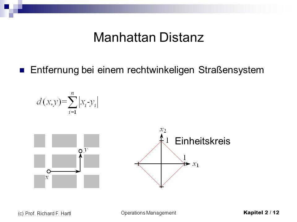 Operations Management Kapitel 2 / 12 (c) Prof. Richard F. Hartl Manhattan Distanz Entfernung bei einem rechtwinkeligen Straßensystem Einheitskreis
