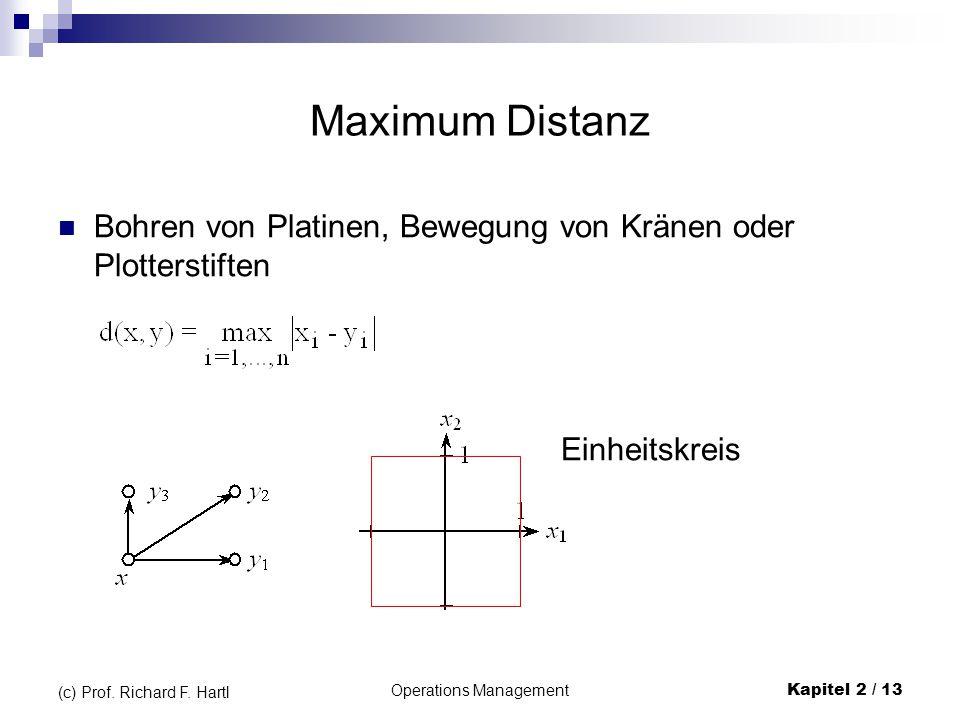 Operations Management Kapitel 2 / 13 (c) Prof. Richard F. Hartl Maximum Distanz Bohren von Platinen, Bewegung von Kränen oder Plotterstiften Einheitsk