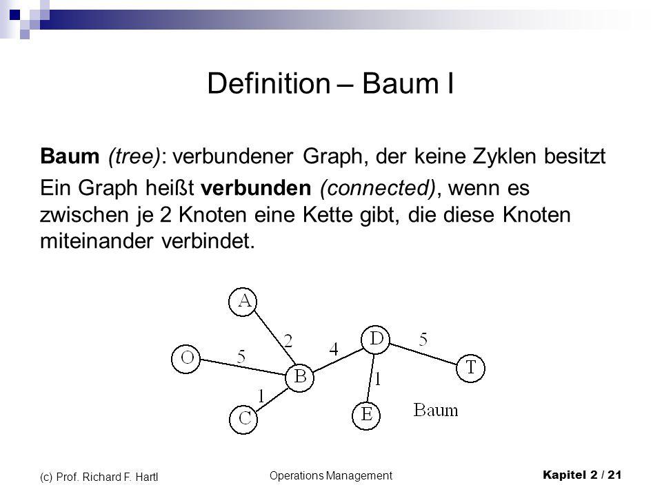 Operations Management Kapitel 2 / 21 (c) Prof. Richard F. Hartl Definition – Baum I Baum (tree): verbundener Graph, der keine Zyklen besitzt Ein Graph